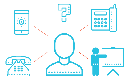 Icons showing person questioning telecommunications equipment and training