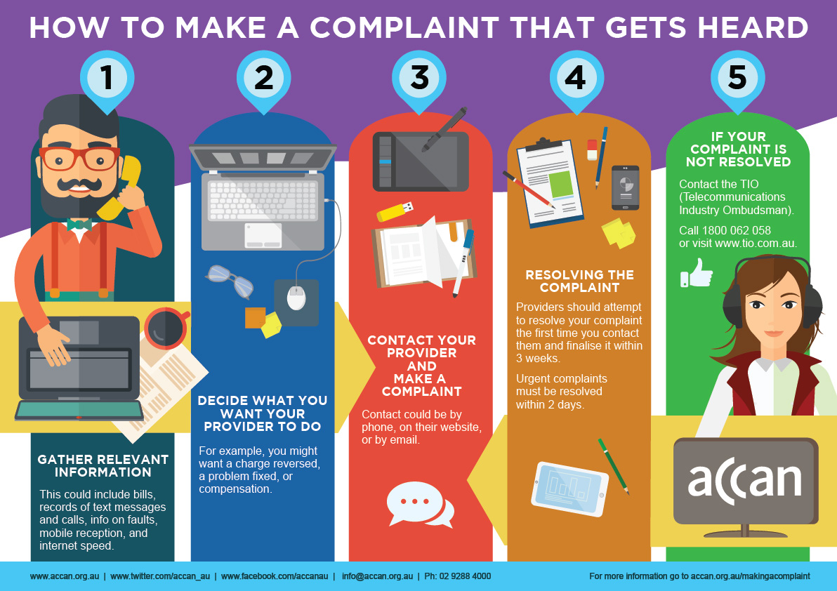 How to make a complaint infographic