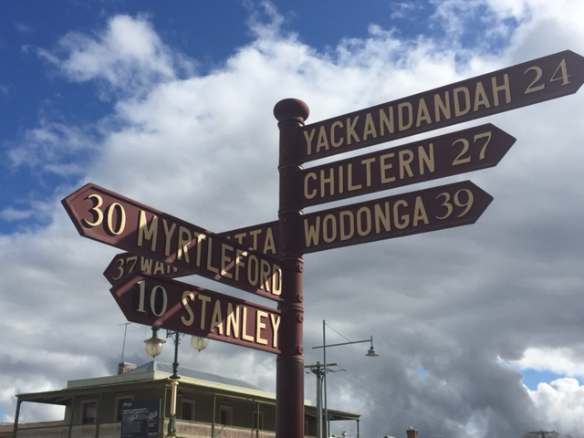 Image of sign post